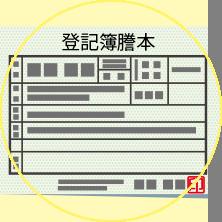 3. 登録簿謄本